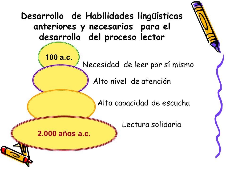 Desarrollo de Habilidades lingüísticas anteriores y necesarias para el desarrollo del proceso lector Necesidad de leer por sí mismo Alto nivel de aten