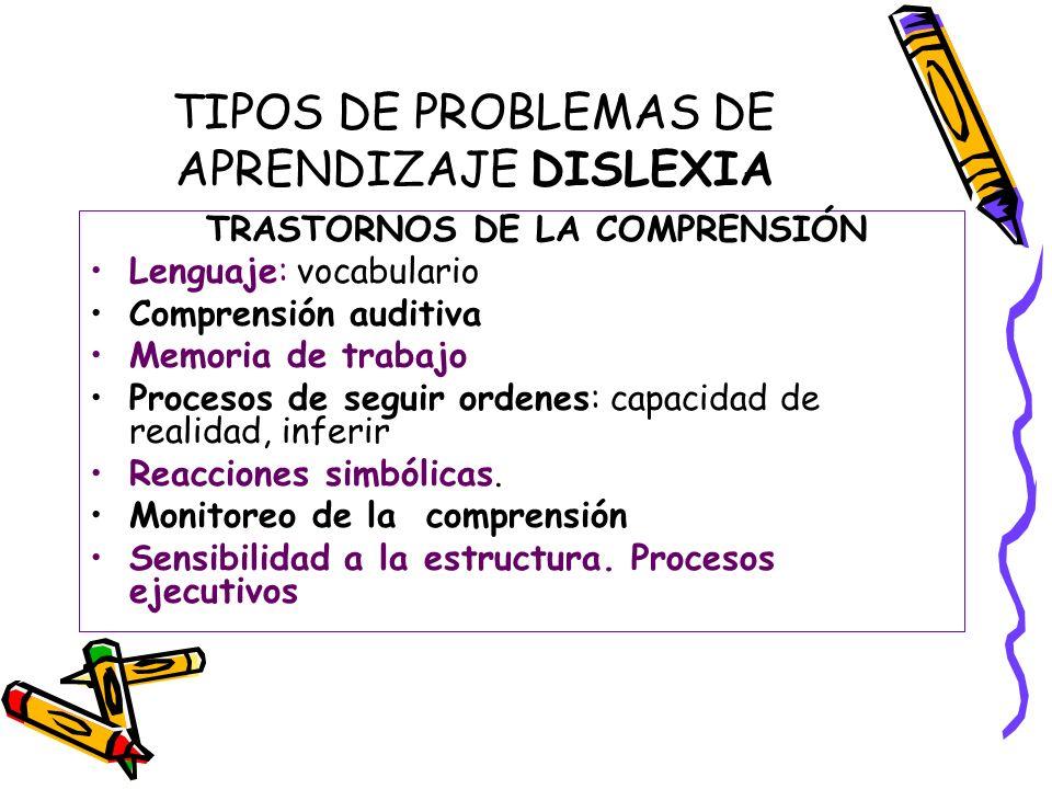 TIPOS DE PROBLEMAS DE APRENDIZAJE DISLEXIA TRASTORNOS DE LA COMPRENSIÓN Lenguaje: vocabulario Comprensión auditiva Memoria de trabajo Procesos de segu