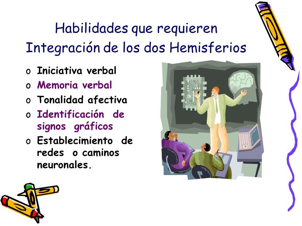 Habilidades que requieren Integración de los dos Hemisferios oIniciativa verbal oMemoria verbal oTonalidad afectiva oIdentificación de signos gráficos