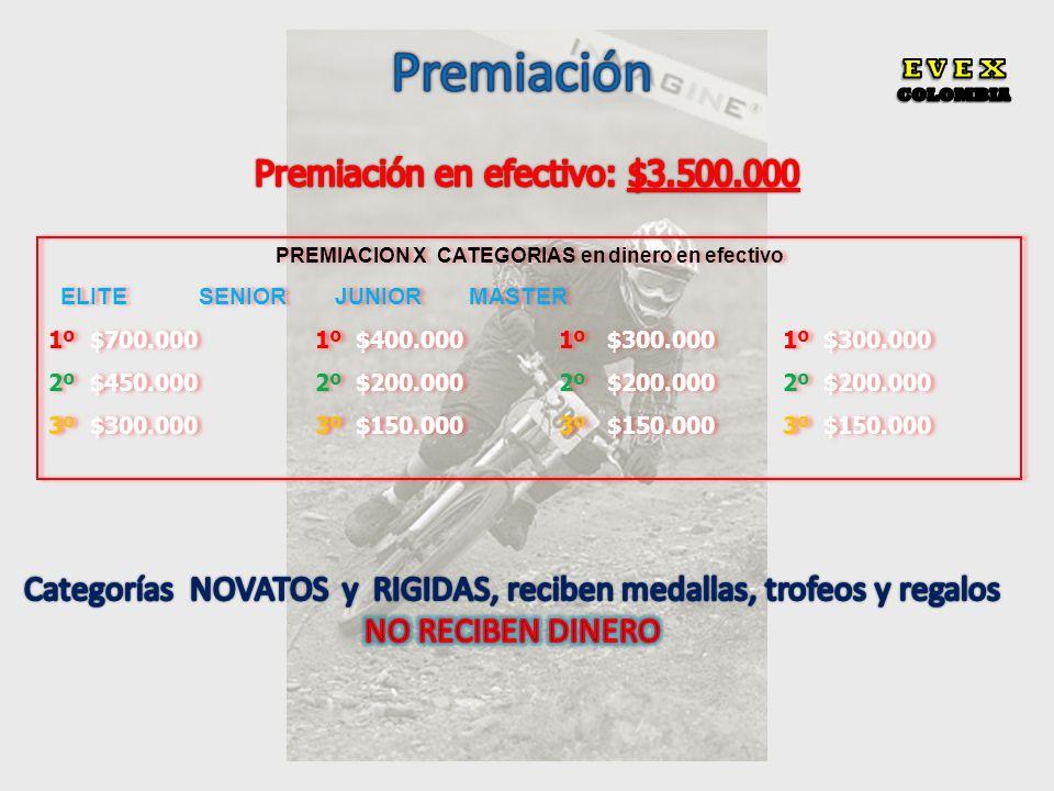 PREMIACION X CATEGORIAS en dinero en efectivo ELITE SENIOR JUNIOR MASTER 1º $700.000 1º $400.000 1º $300.000 1º $300.000 2º $450.000 2º $200.000 2º $2