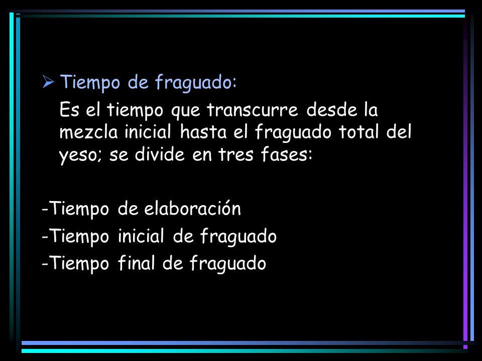 Tiempo de fraguado: Es el tiempo que transcurre desde la mezcla inicial hasta el fraguado total del yeso; se divide en tres fases: -Tiempo de elaborac