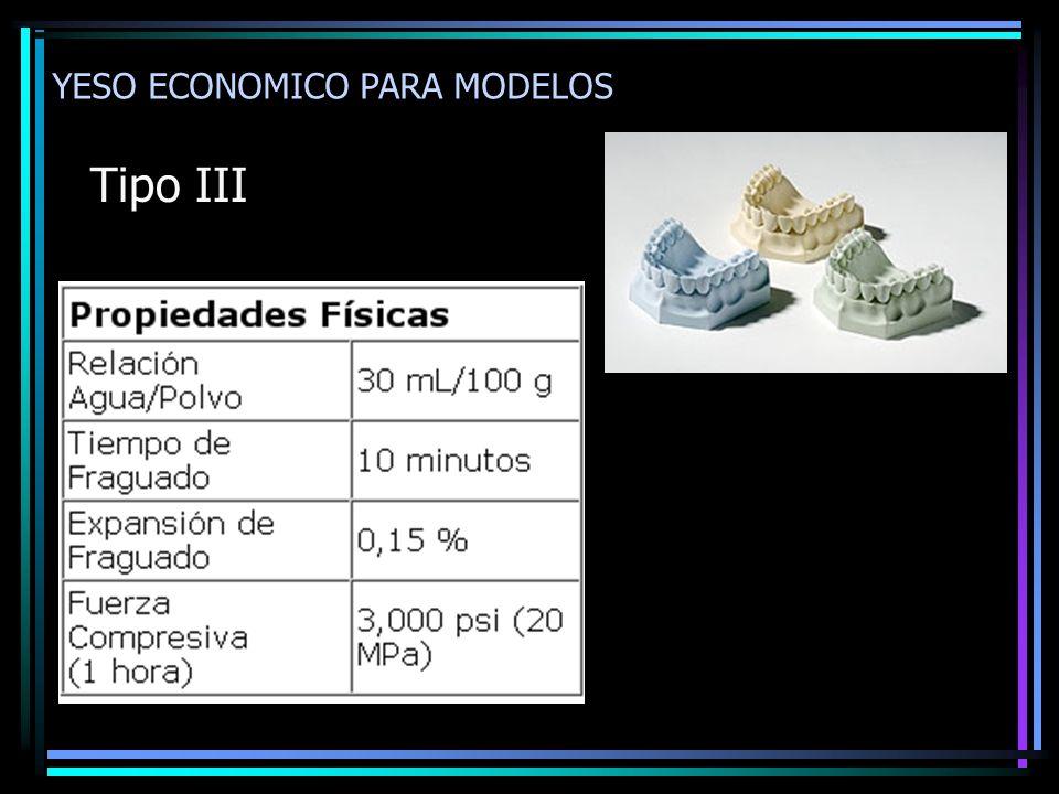 YESO ECONOMICO PARA MODELOS Tipo III