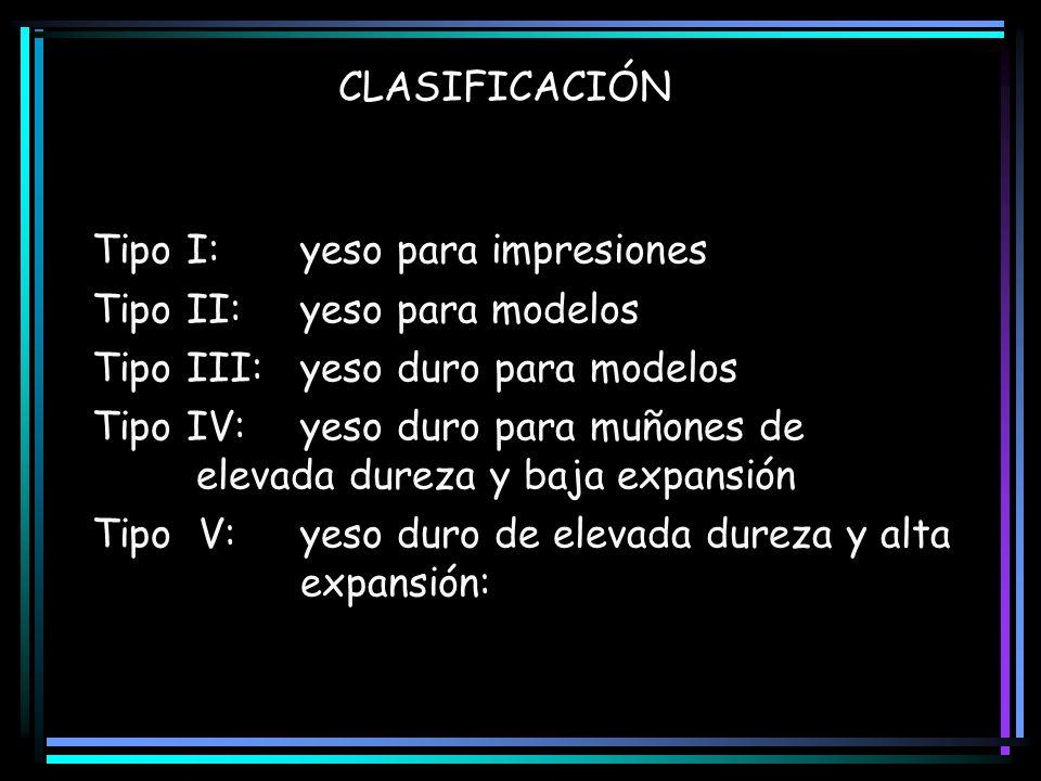 CLASIFICACIÓN Tipo I: yeso para impresiones Tipo II:yeso para modelos Tipo III:yeso duro para modelos Tipo IV: yeso duro para muñones de elevada durez