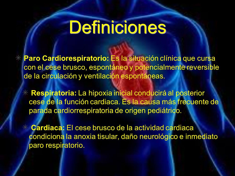 Definiciones Paro Cardiorespiratorio: Es la situación clínica que cursa con el cese brusco, espontáneo y potencialmente reversible de la circulación y
