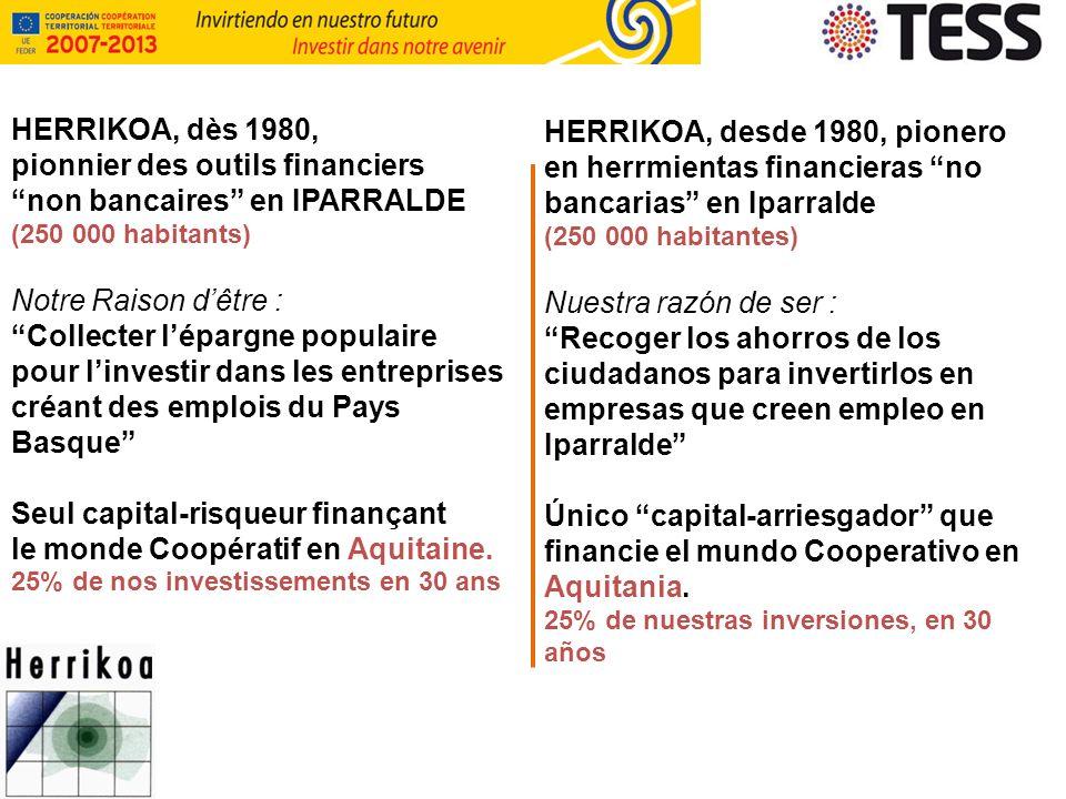 HERRIKOA, dès 1980, pionnier des outils financiers non bancaires en IPARRALDE (250 000 habitants) Notre Raison dêtre : Collecter lépargne populaire pour linvestir dans les entreprises créant des emplois du Pays Basque Seul capital-risqueur finançant le monde Coopératif en Aquitaine.