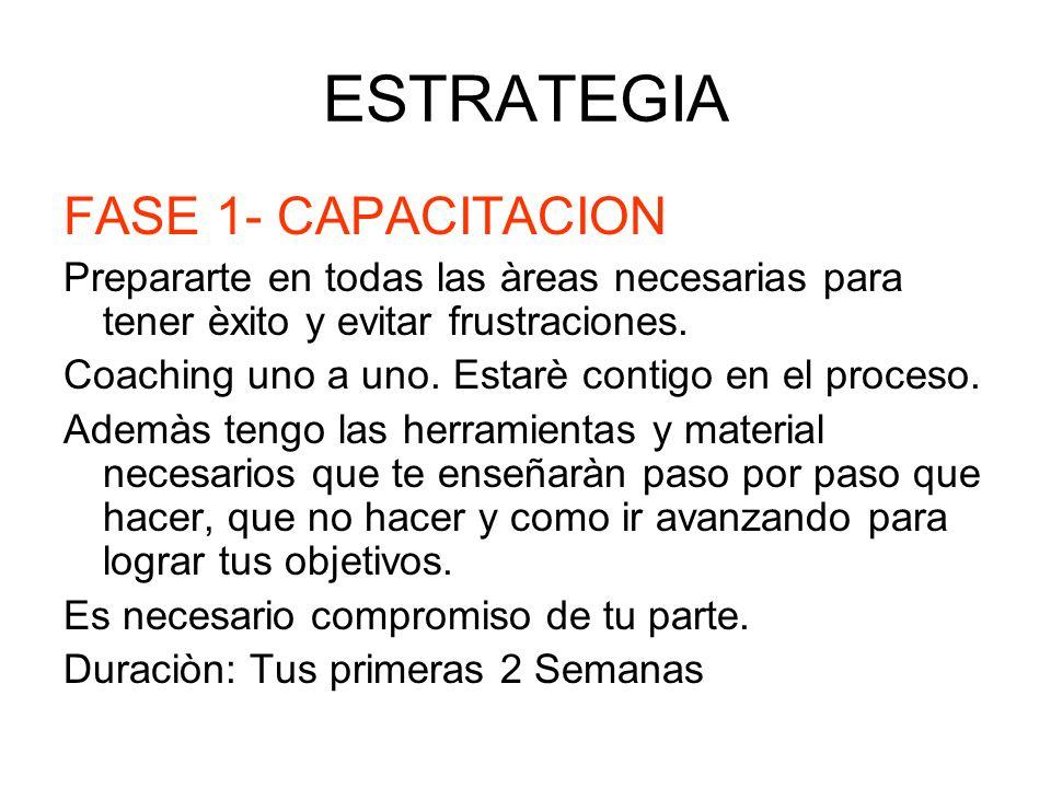 ESTRATEGIA FASE 1- CAPACITACION Prepararte en todas las àreas necesarias para tener èxito y evitar frustraciones. Coaching uno a uno. Estarè contigo e