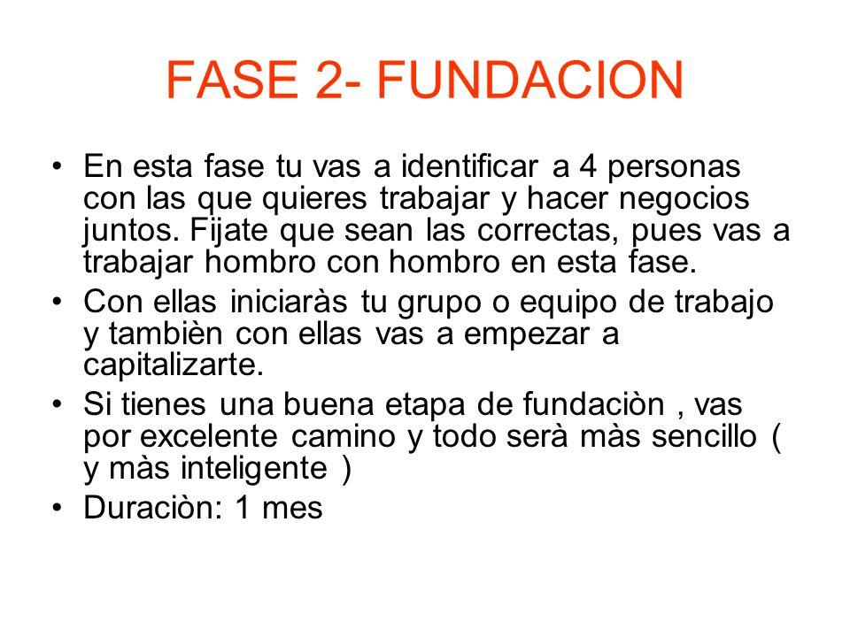 FASE 2- FUNDACION En esta fase tu vas a identificar a 4 personas con las que quieres trabajar y hacer negocios juntos. Fijate que sean las correctas,