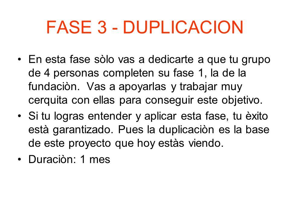 FASE 3 - DUPLICACION En esta fase sòlo vas a dedicarte a que tu grupo de 4 personas completen su fase 1, la de la fundaciòn. Vas a apoyarlas y trabaja