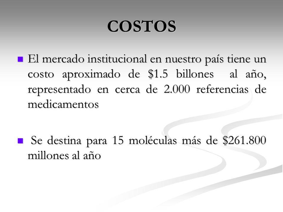 COSTOS El mercado institucional en nuestro país tiene un costo aproximado de $1.5 billones al año, representado en cerca de 2.000 referencias de medic