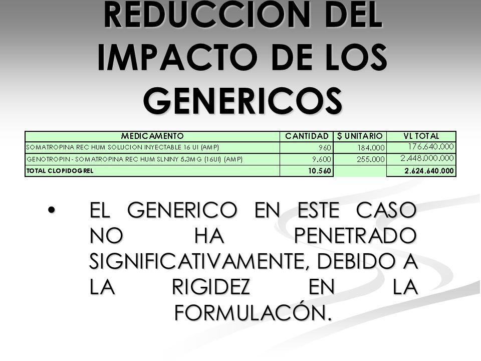 REDUCCION DEL IMPACTO DE LOS GENERICOS EL GENERICO EN ESTE CASO NO HA PENETRADO SIGNIFICATIVAMENTE, DEBIDO A LA RIGIDEZ EN LA FORMULACÓN.EL GENERICO E