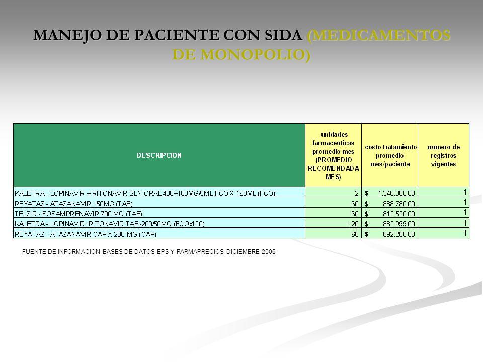 MANEJO DE PACIENTE CON SIDA (MEDICAMENTOS DE MONOPOLIO) FUENTE DE INFORMACION BASES DE DATOS EPS Y FARMAPRECIOS DICIEMBRE 2006