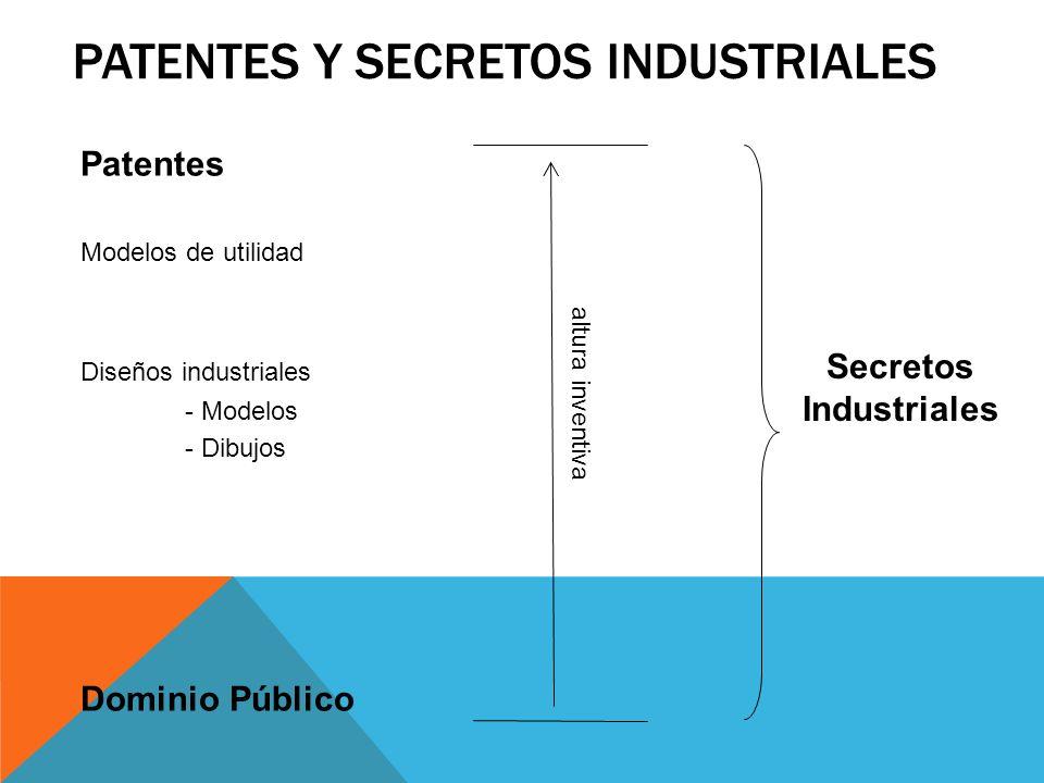 Patentes Modelos de utilidad Diseños industriales - Modelos - Dibujos Dominio Público Secretos Industriales altura inventiva PATENTES Y SECRETOS INDUS