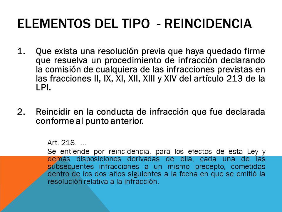 ELEMENTOS DEL TIPO - REINCIDENCIA 1.Que exista una resolución previa que haya quedado firme que resuelva un procedimiento de infracción declarando la
