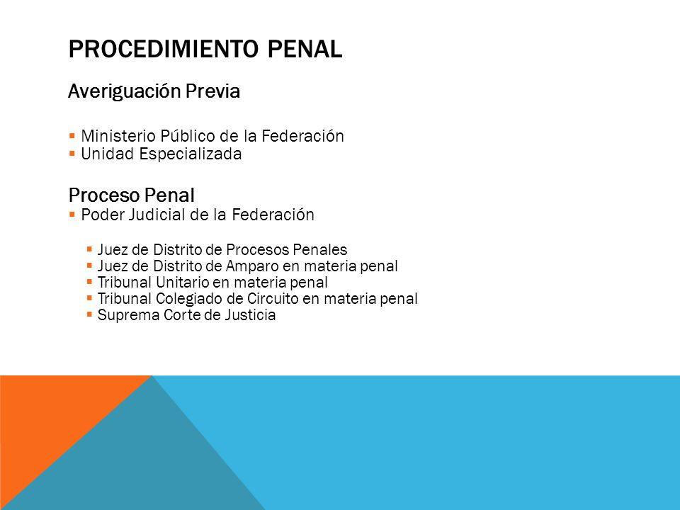 PROCEDIMIENTO PENAL Averiguación Previa Ministerio Público de la Federación Unidad Especializada Proceso Penal Poder Judicial de la Federación Juez de