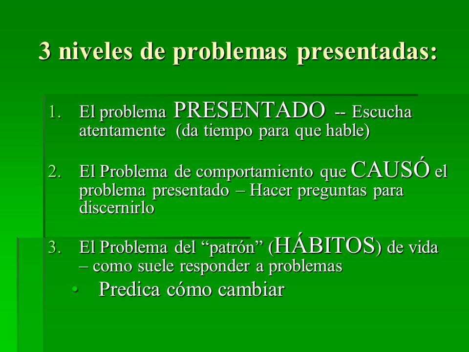 3 niveles de problemas presentadas: 1.El problema PRESENTADO -- Escucha atentamente (da tiempo para que hable) 2.El Problema de comportamiento que CAUSÓ el problema presentado – Hacer preguntas para discernirlo 3.El Problema del patrón ( HÁBITOS ) de vida – como suele responder a problemas Predica cómo cambiarPredica cómo cambiar