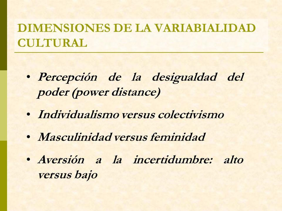 DIMENSIONES DE LA VARIABIALIDAD CULTURAL Percepción de la desigualdad del poder (power distance) Individualismo versus colectivismo Masculinidad versu