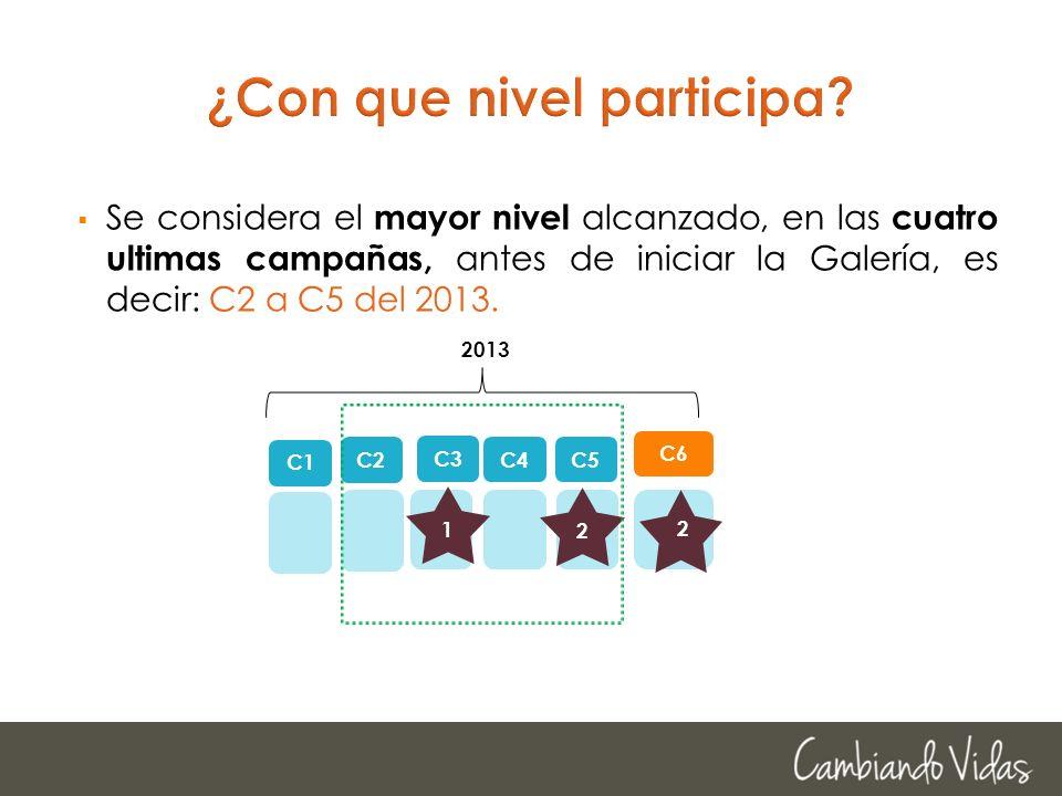 Se considera el mayor nivel alcanzado, en las cuatro ultimas campañas, antes de iniciar la Galería, es decir: C2 a C5 del 2013. C4C5 C2 C3 12 C6 2 201