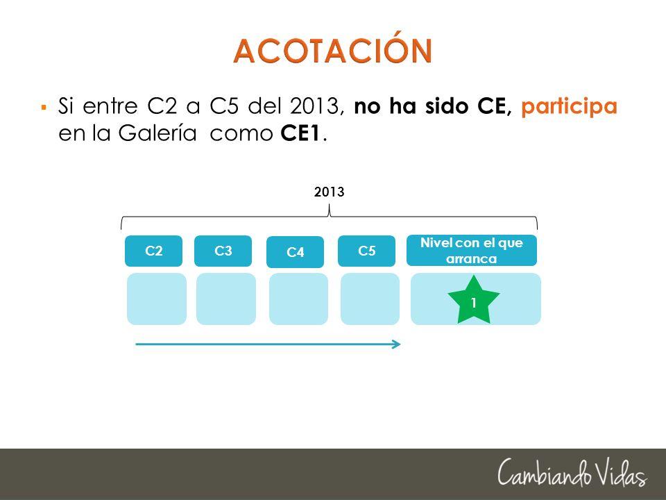Si entre C2 a C5 del 2013, no ha sido CE, participa en la Galería como CE1. C2C3 C4 C5 Nivel con el que arranca 2013 1