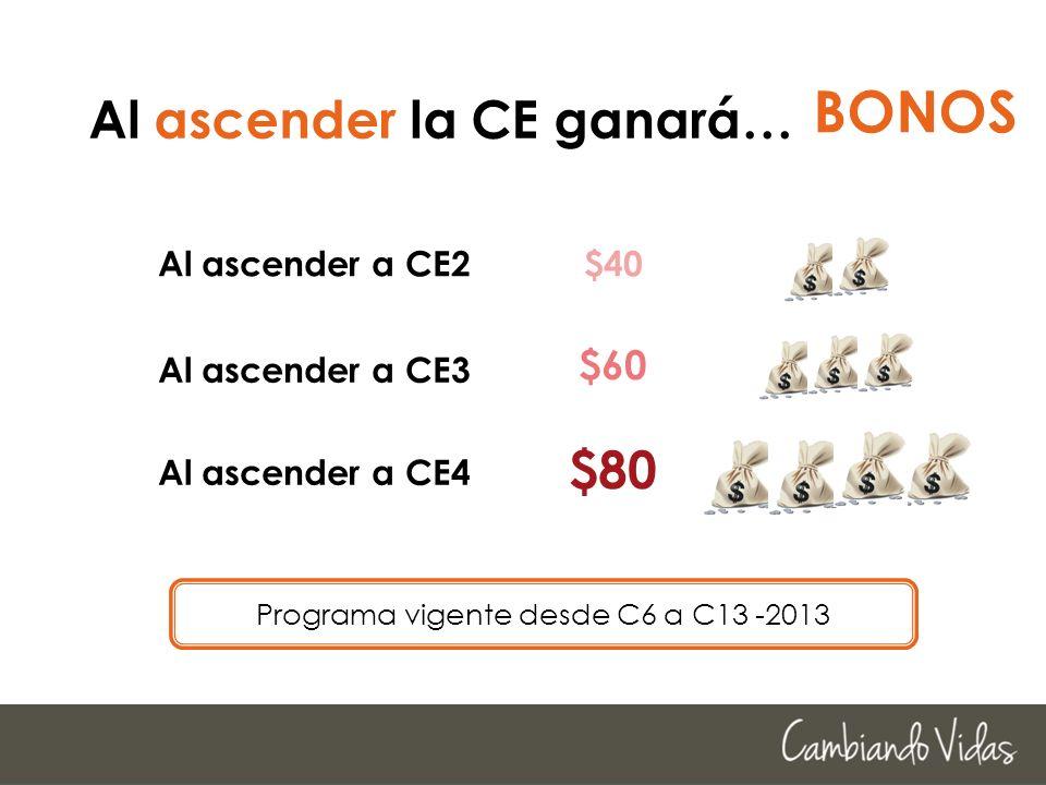 CE Asciende en 2 Campañas Asciende en 3 Campañas Recibe Bono 1 2 3 $40 $80 C6 CE C7 C8 C9 C10 C11 C12 C13 C1 Recibe Bono CE Asciende en 3 Campañas $60 2 2 4
