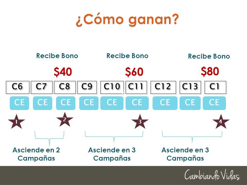 CE Asciende en 2 Campañas Asciende en 3 Campañas Recibe Bono 1 2 3 $40 $80 C6 CE C7 C8 C9 C10 C11 C12 C13 C1 Recibe Bono CE Asciende en 3 Campañas $60