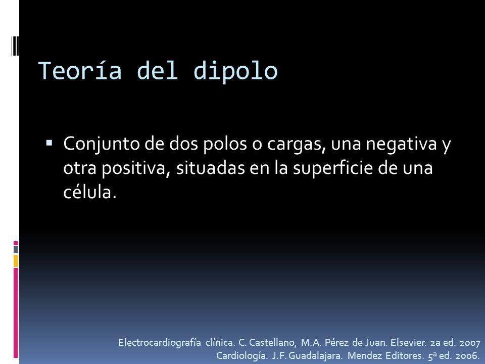 Teoría del dipolo Conjunto de dos polos o cargas, una negativa y otra positiva, situadas en la superficie de una célula. Electrocardiografía clínica.