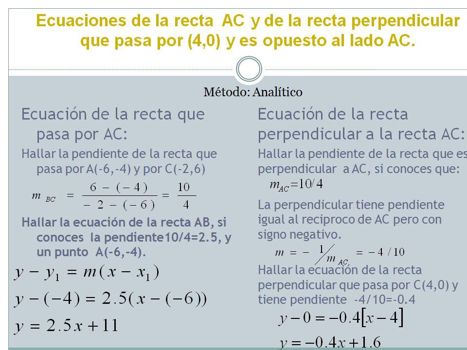 Encontrar las coordenadas del punto de interseccion entre las alturas del triángulo (ortocentro).