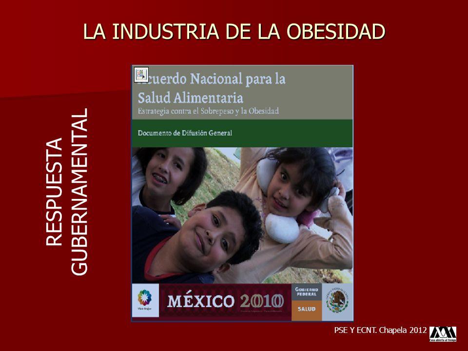LA INDUSTRIA DE LA OBESIDAD PSE Y ECNT. Chapela 2012 RESPUESTA GUBERNAMENTAL