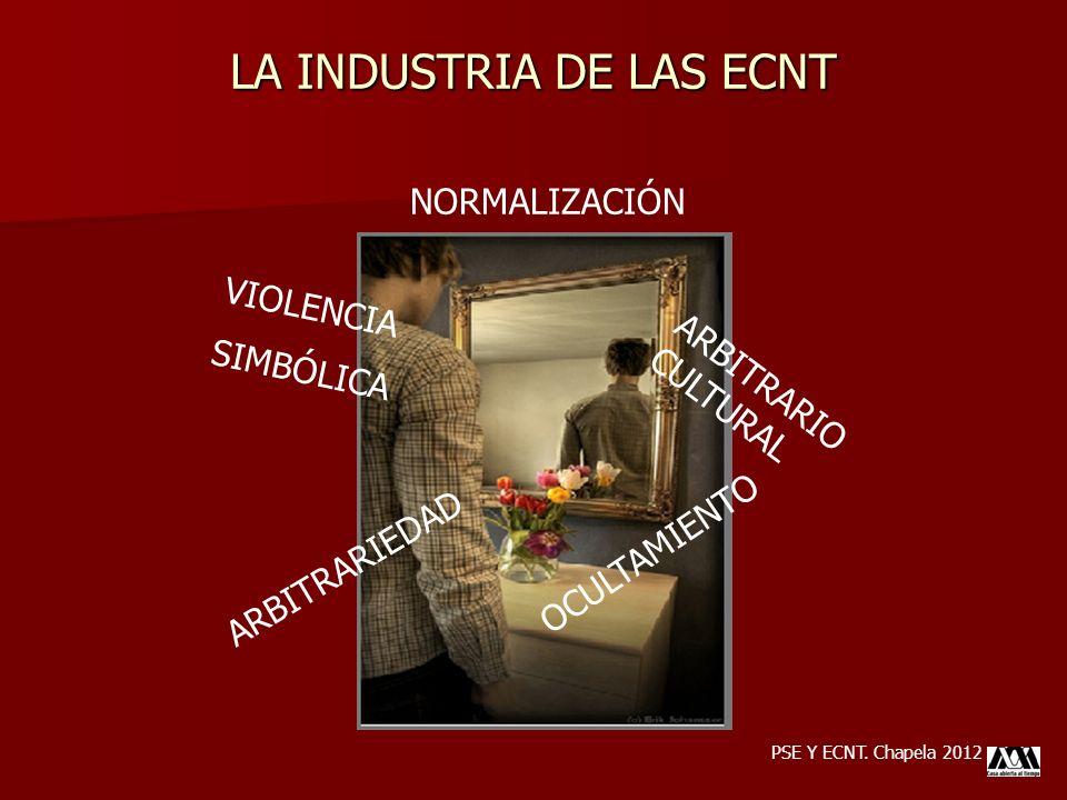 LA INDUSTRIA DE LAS ECNT PSE Y ECNT. Chapela 2012 VIOLENCIA SIMBÓLICA ARBITRARIEDAD ARBITRARIO CULTURAL OCULTAMIENTO NORMALIZACIÓN