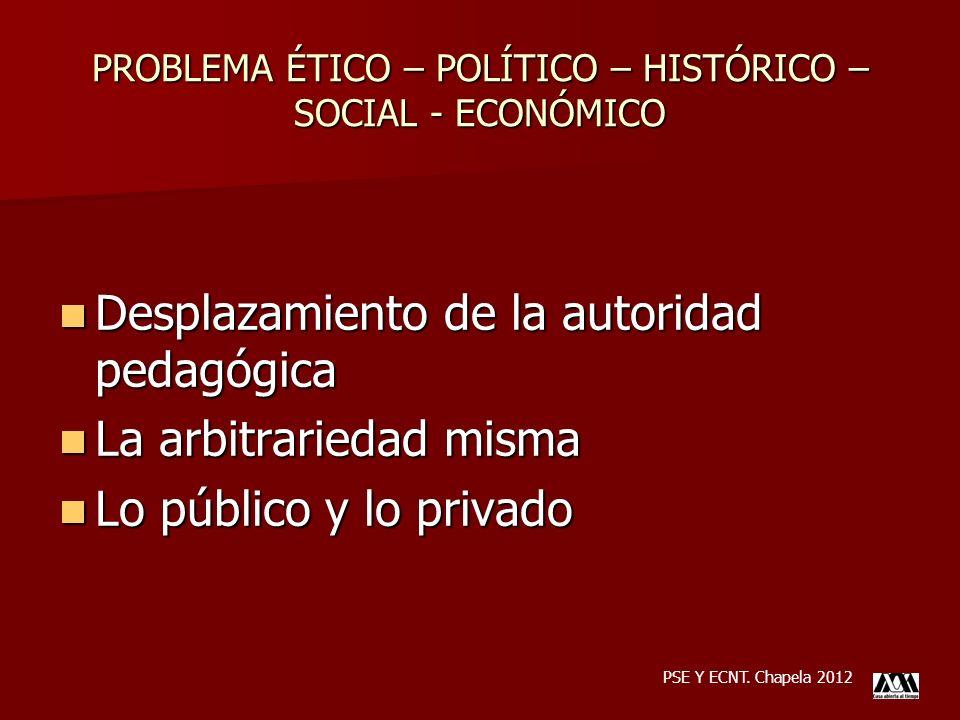 PROBLEMA ÉTICO – POLÍTICO – HISTÓRICO – SOCIAL - ECONÓMICO Desplazamiento de la autoridad pedagógica Desplazamiento de la autoridad pedagógica La arbi