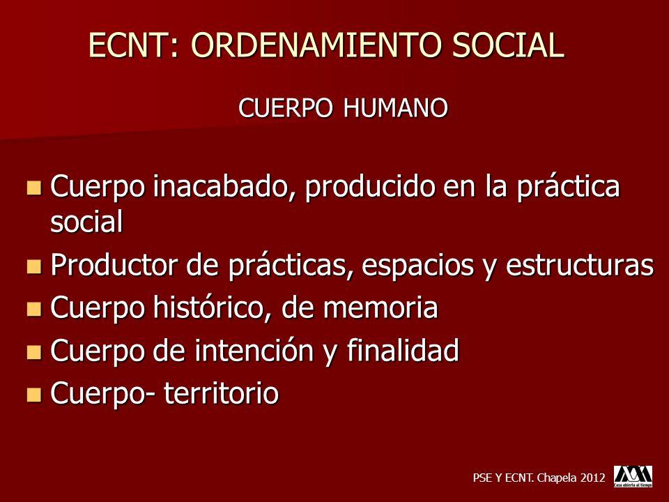 CUERPO HUMANO Cuerpo inacabado, producido en la práctica social Cuerpo inacabado, producido en la práctica social Productor de prácticas, espacios y e