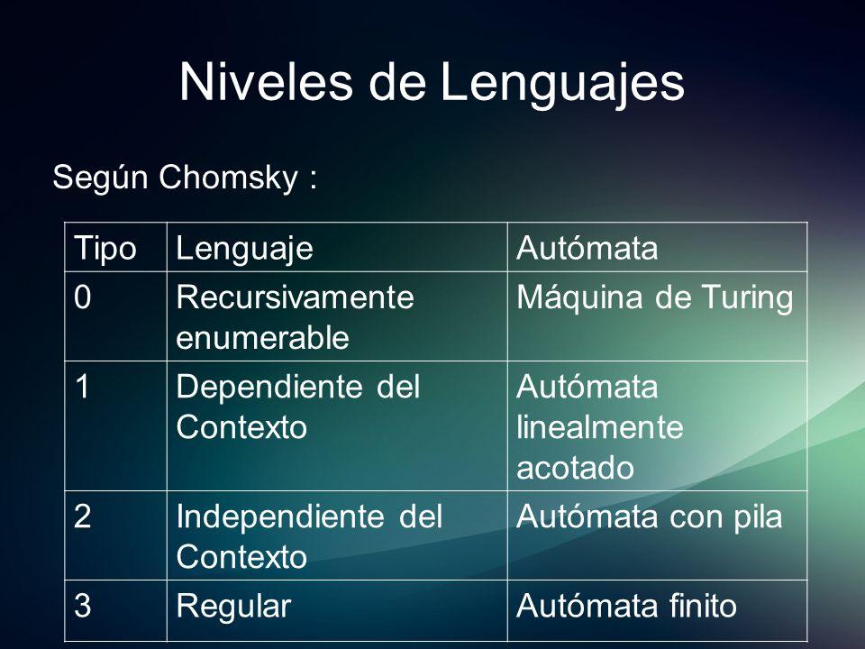 Niveles de Lenguajes Según Chomsky : TipoLenguajeAutómata 0Recursivamente enumerable Máquina de Turing 1Dependiente del Contexto Autómata linealmente