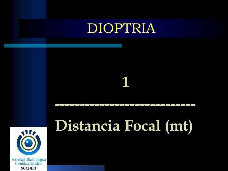 DIOPTRIA 1 ---------------------------- Distancia Focal (mt)
