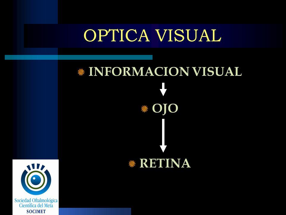 OPTICA VISUAL INFORMACION VISUAL OJO RETINA