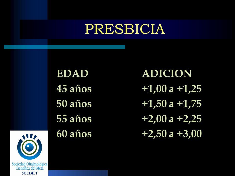 EDADADICION 45 años+1,00 a +1,25 50 años+1,50 a +1,75 55 años+2,00 a +2,25 60 años+2,50 a +3,00