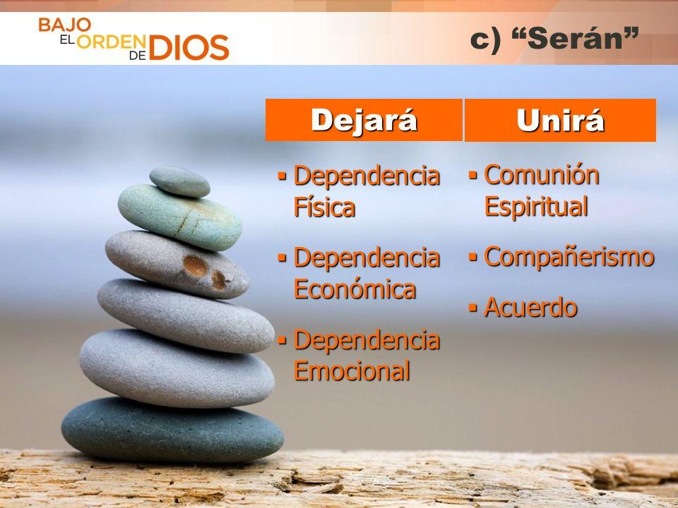 © 2013 Todos los derechos reservados ® Bajo el Orden de Dios es una marca registrada c) Serán DejaráUnirá Dependencia Física Dependencia Física Depend