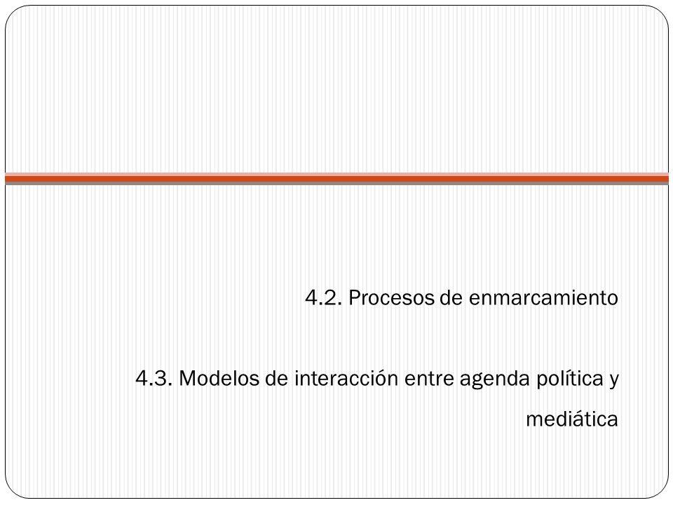 4.2. Procesos de enmarcamiento 4.3. Modelos de interacción entre agenda política y mediática