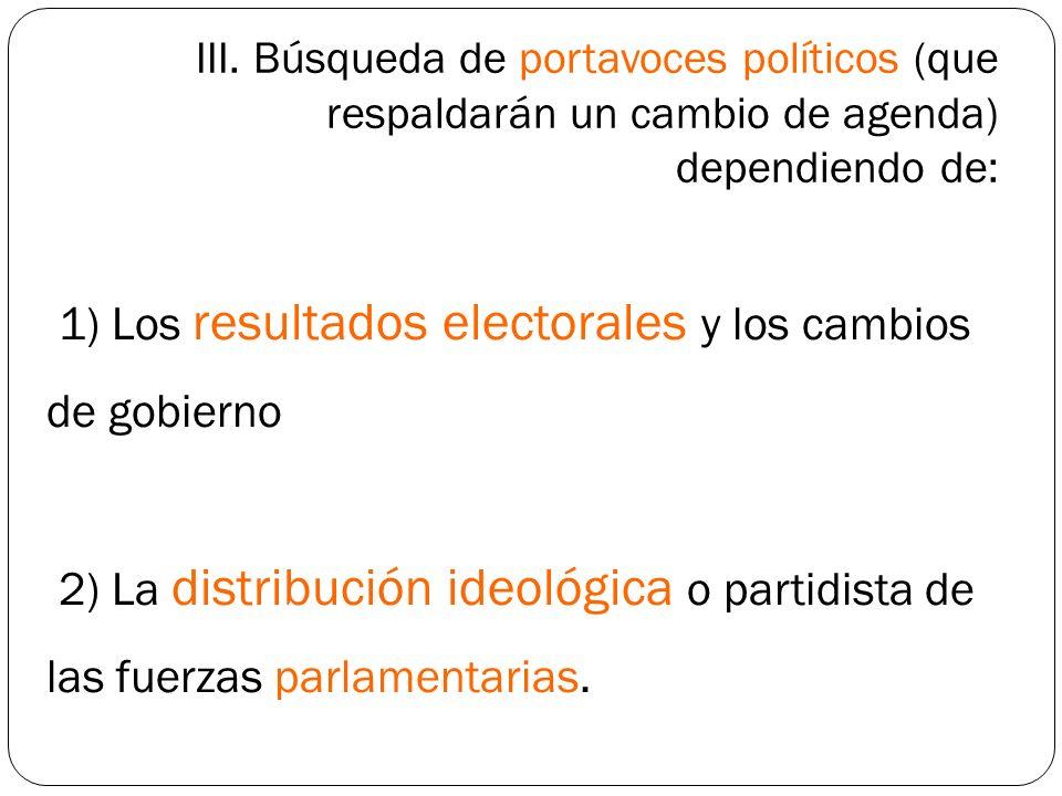 III. Búsqueda de portavoces políticos (que respaldarán un cambio de agenda) dependiendo de: 1) Los resultados electorales y los cambios de gobierno 2)