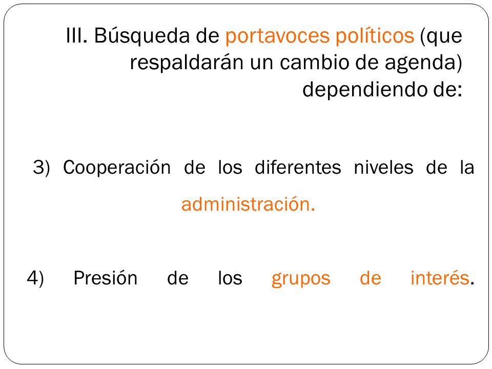 III. Búsqueda de portavoces políticos (que respaldarán un cambio de agenda) dependiendo de: 3) Cooperación de los diferentes niveles de la administrac