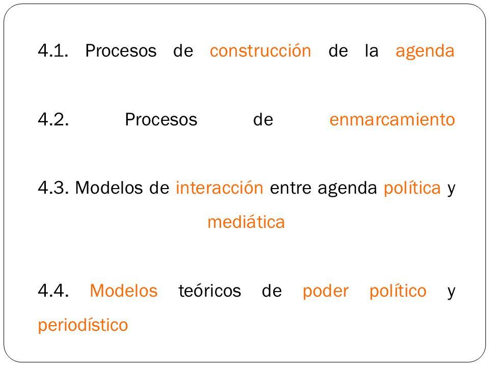 4.1. Procesos de construcción de la agenda 4.2. Procesos de enmarcamiento 4.3. Modelos de interacción entre agenda política y mediática 4.4. Modelos t