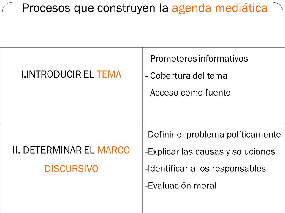 Procesos que construyen la agenda mediática I.INTRODUCIR EL TEMA - Promotores informativos - Cobertura del tema - Acceso como fuente II. DETERMINAR EL