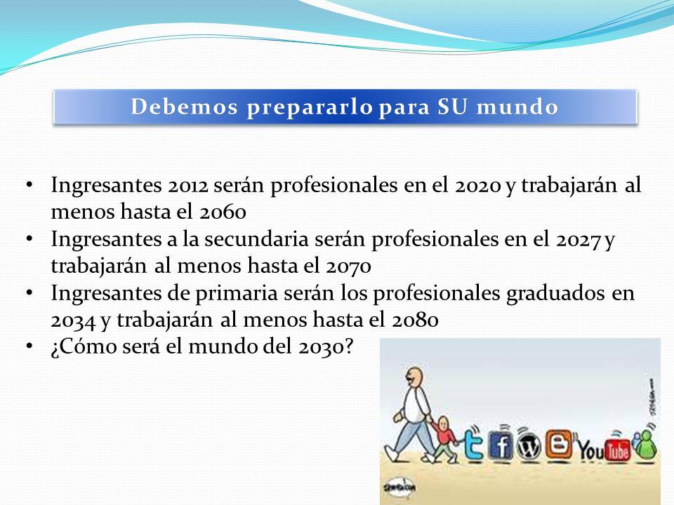 Ingresantes 2012 serán profesionales en el 2020 y trabajarán al menos hasta el 2060 Ingresantes a la secundaria serán profesionales en el 2027 y traba