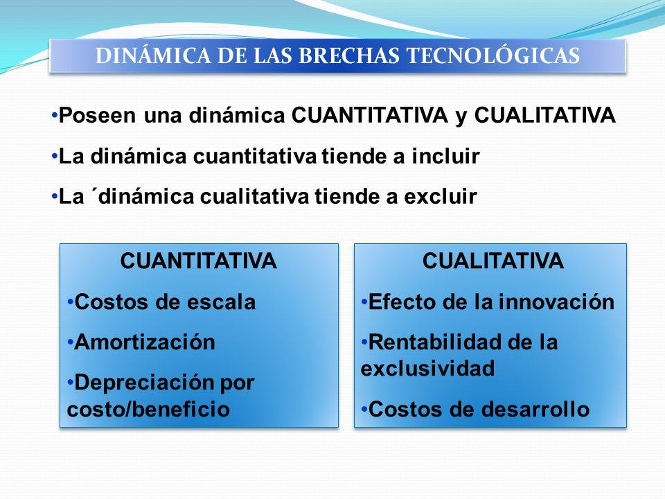 Poseen una dinámica CUANTITATIVA y CUALITATIVA La dinámica cuantitativa tiende a incluir La ´dinámica cualitativa tiende a excluir CUANTITATIVA Costos