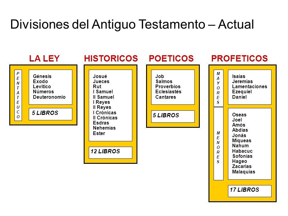 Divisiones del Antiguo Testamento – Actual HISTORICOS Josué Jueces Rut I Samuel II Samuel I Reyes II Reyes I Crónicas II Crónicas Esdras Nehemías Este