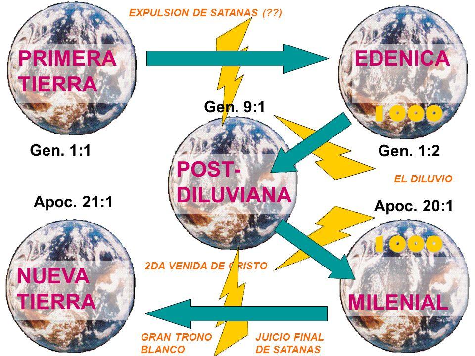 NUEVA TIERRA MILENIAL PRIMERA TIERRA EXPULSION DE SATANAS (??) EL DILUVIO 2DA VENIDA DE CRISTO GRAN TRONO BLANCO Gen. 1:1 1000 EDENICA Gen. 1:2 POST-