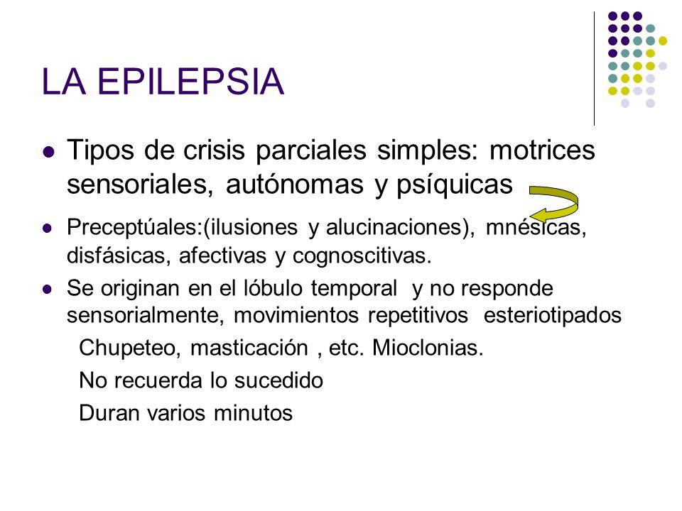 LA EPILEPSIA Tipos de crisis parciales simples: motrices sensoriales, autónomas y psíquicas Preceptúales:(ilusiones y alucinaciones), mnésicas, disfás