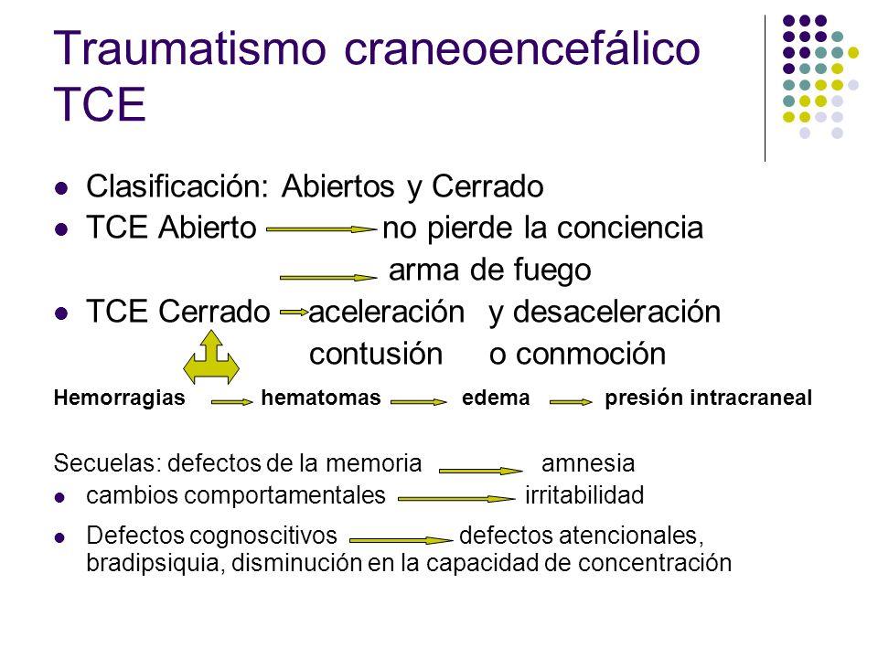 Traumatismo craneoencefálico TCE Clasificación: Abiertos y Cerrado TCE Abierto no pierde la conciencia arma de fuego TCE Cerrado aceleración y desacel