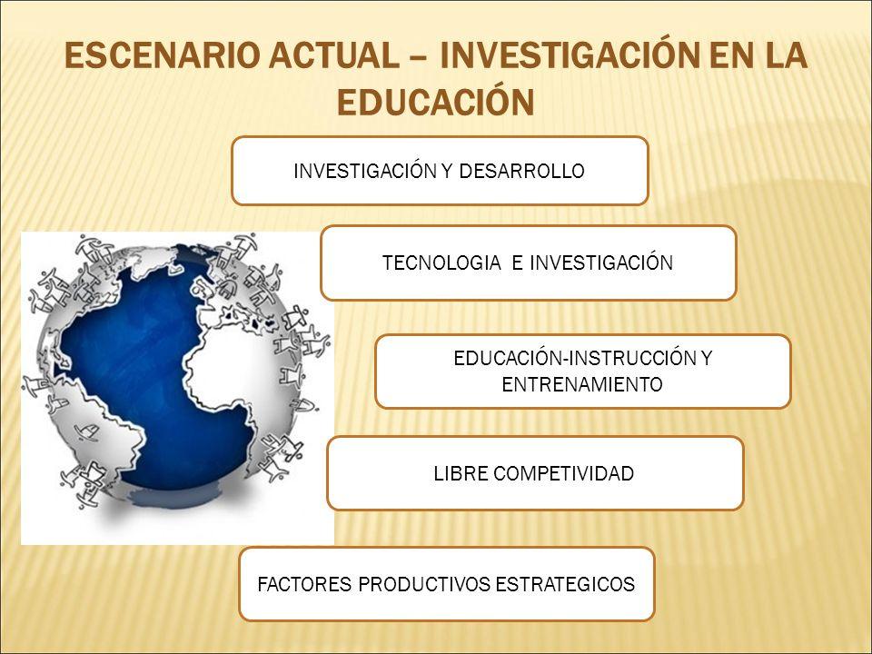 ESCENARIO ACTUAL – INVESTIGACIÓN EN LA EDUCACIÓN INVESTIGACIÓN Y DESARROLLO EDUCACIÓN-INSTRUCCIÓN Y ENTRENAMIENTO TECNOLOGIA E INVESTIGACIÓN LIBRE COM