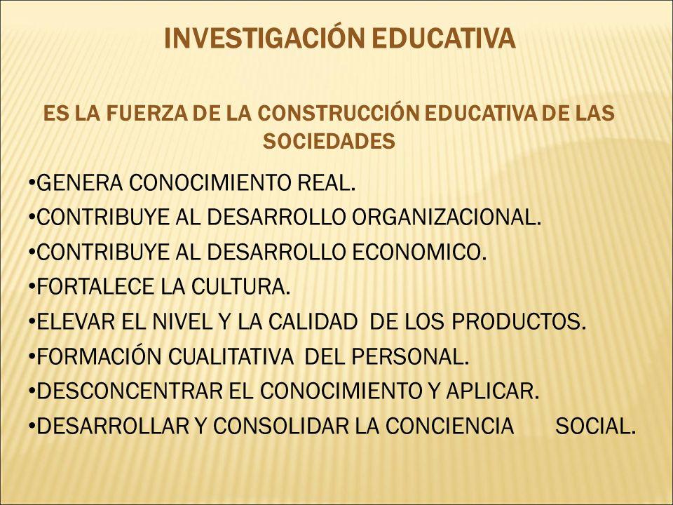 INVESTIGACIÓN EDUCATIVA GENERA CONOCIMIENTO REAL. CONTRIBUYE AL DESARROLLO ORGANIZACIONAL. CONTRIBUYE AL DESARROLLO ECONOMICO. FORTALECE LA CULTURA. E