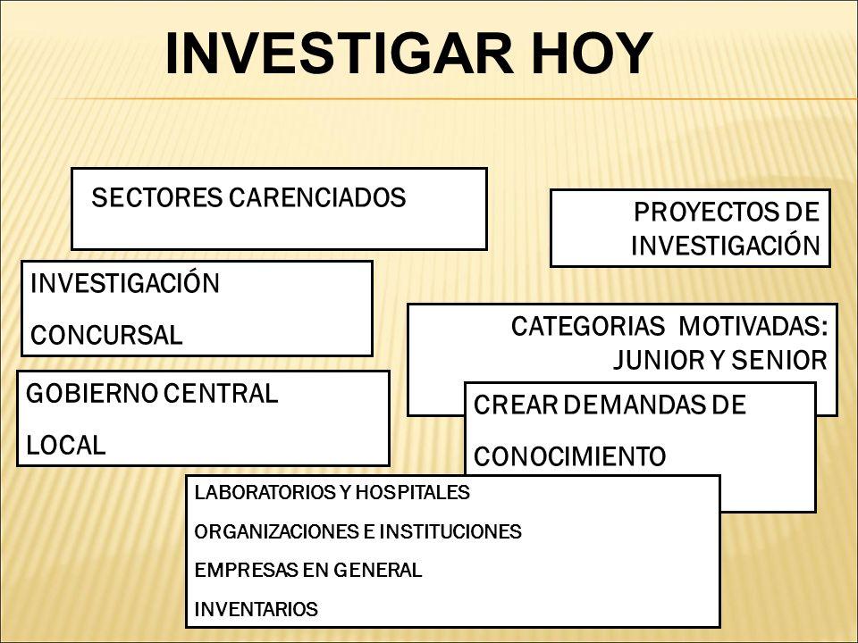 SECTORES CARENCIADOS PROYECTOS DE INVESTIGACIÓN INVESTIGACIÓN CONCURSAL GOBIERNO CENTRAL LOCAL CATEGORIAS MOTIVADAS: JUNIOR Y SENIOR CREAR DEMANDAS DE