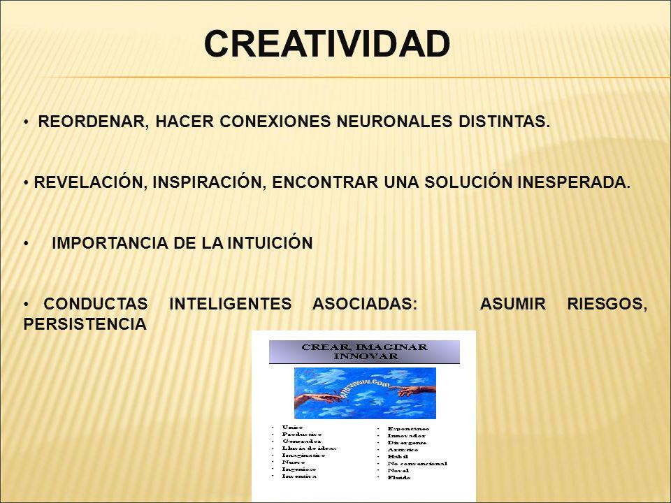 REORDENAR, HACER CONEXIONES NEURONALES DISTINTAS. REVELACIÓN, INSPIRACIÓN, ENCONTRAR UNA SOLUCIÓN INESPERADA. IMPORTANCIA DE LA INTUICIÓN CONDUCTAS IN